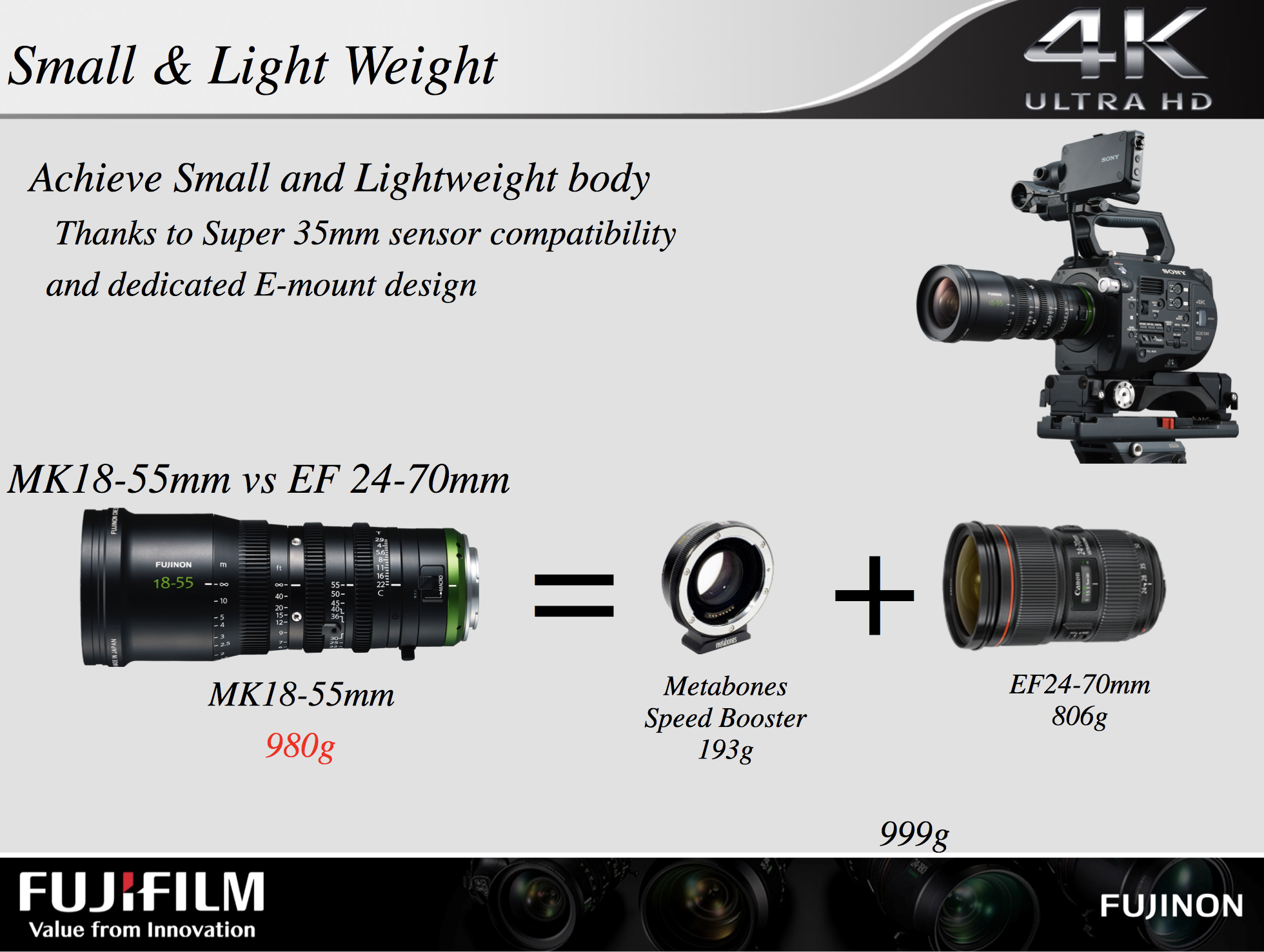 Fujinon Mk 18 55mm T29 E Mount Cine Lens First Footage And Sony Alpha 7 Mark Ii Fe 58 70mm Here Is Some More Info On The Lenses